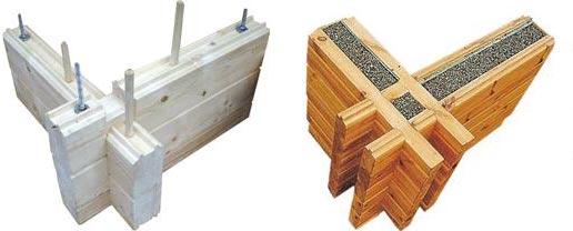ANSONIA Equipos de montaje para casas de madera